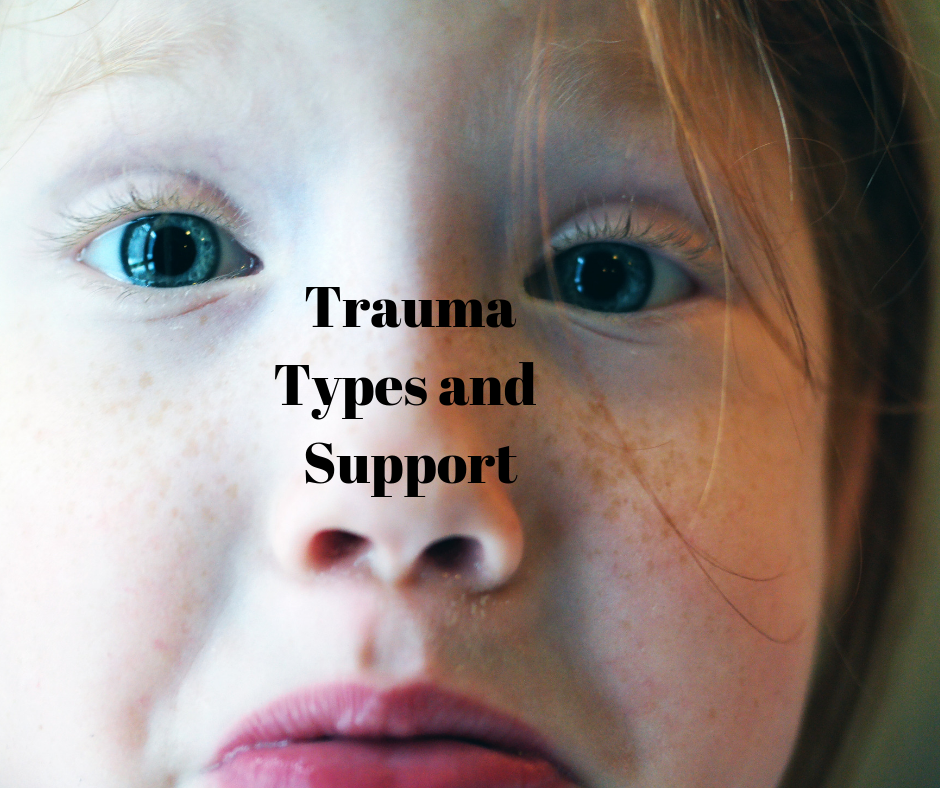 Trauma, Signs, Symptoms and Support