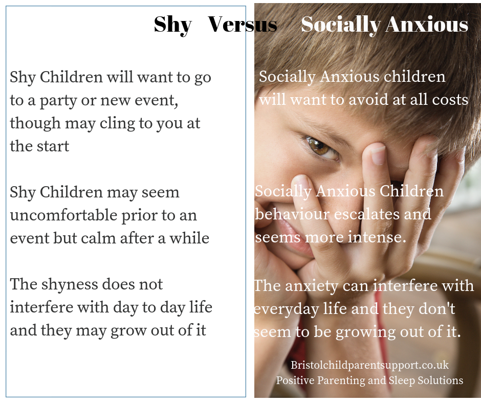 is my child shy or suffers from social anxiety