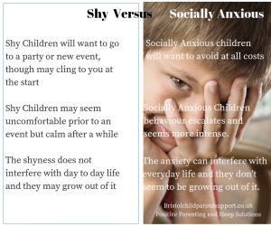 shy versus socially anxious